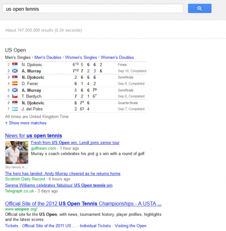 Example of Google Freshness search results using US Open Tennis