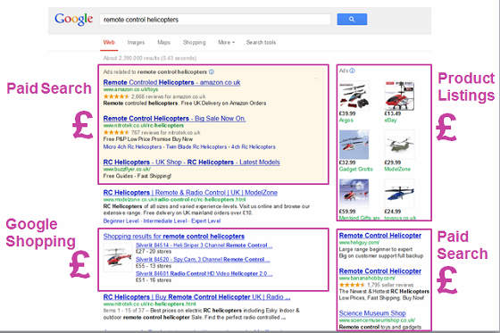 Image of a search engine results page with the paid sections outlined