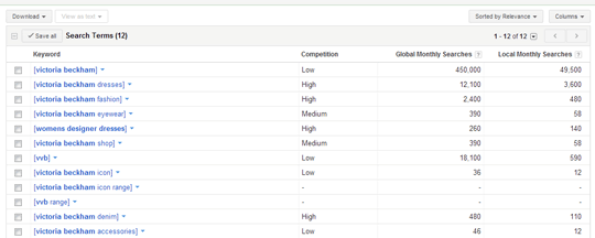 Supporting graphic - keyword list