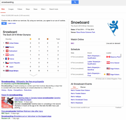 Snowboarding Google Results