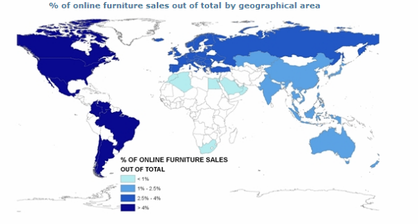 Global Furniture Sales