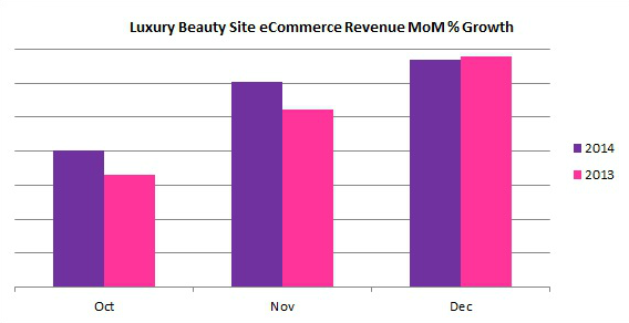 luxury_beauty_site_graphs_self_made
