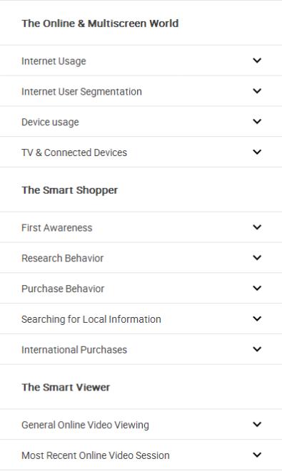 Consumer Barometer Menu