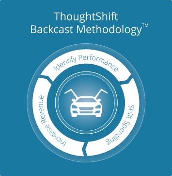 backcast methodology graphic