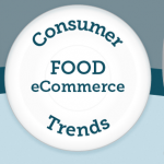 Food eCommerce Infographic