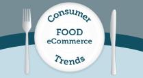 Food eCommerce Infographic