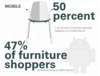 Furniture Infographic Featured Image