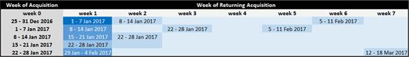 customer_retention_4