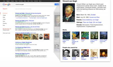 Information about Vincent Van Gogh