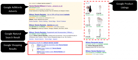 Image of a Google results page that included Google shopping adverts