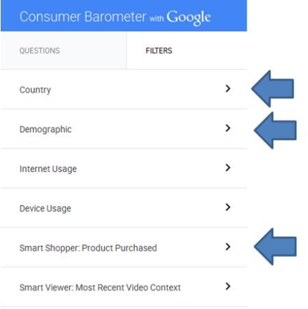 Consumer Barometer Filters