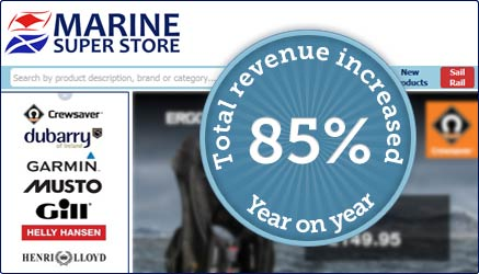 Marine Super Store Case Study Graphic