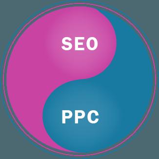 Integrate SEO & PPC Graphic