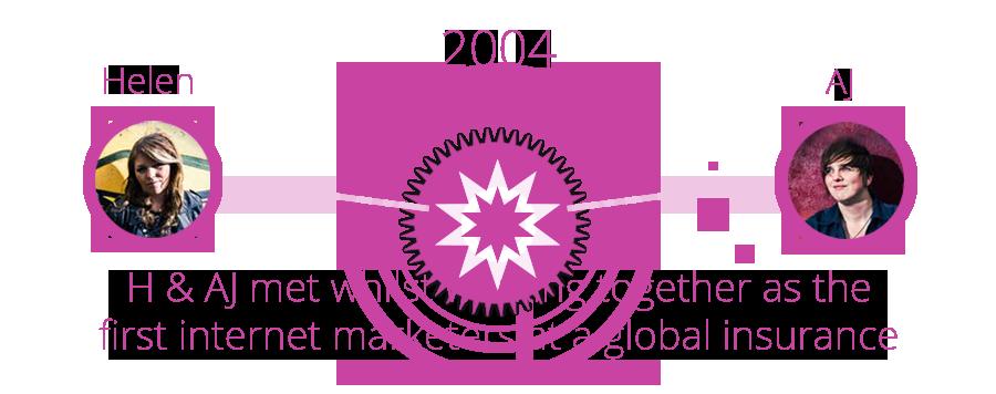 2004 Slide