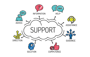 Supporting graphic - customer support